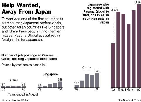 kushiro japan economy