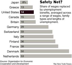 SafetyNetGraph.jpg