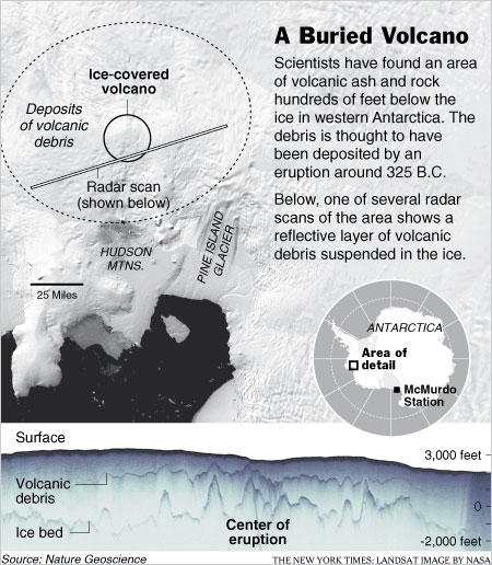 VolcanoActiveAntarctic.jpg