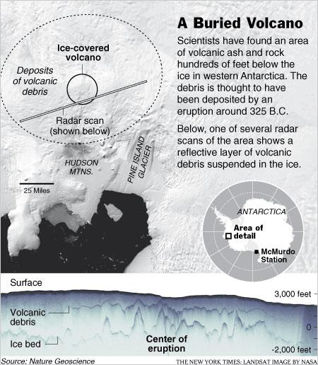 VolcanoActiveAntarctic.jpg